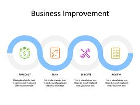 This PowerPoint diagram slide shows business process improvement steps with icons and text boxes to enter information