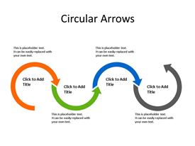 Four circular arrows in sequence depicting a process