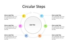 Circular process diagram with 6 steps