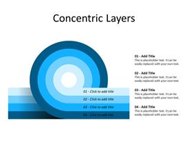 Concentric layers in circular shape