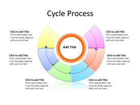 6 steps circular process diagram