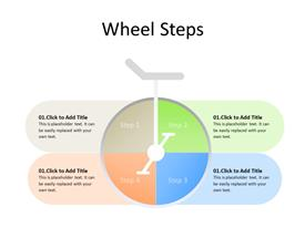 Four steps of a cycle process