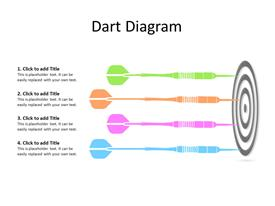 4 different colored darts hitting the target