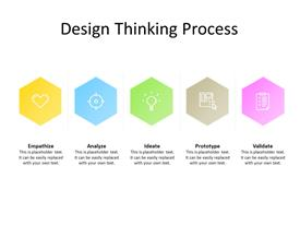 Design thinking process with 5 steps