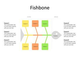 concept of a fishbone