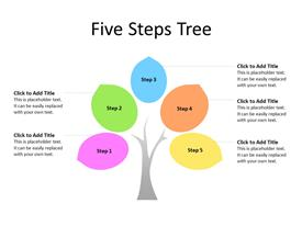 Five branches of a tree