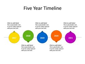 Timeline diagram spanning over 5 years with editable text to enter data