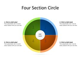 Four quadrants of a circle