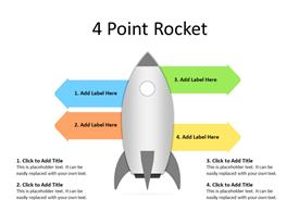 A product launch concept as a rocket