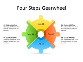 Concept of gearwheel with 4 steps