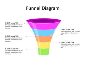 5 stage funnel process