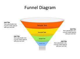 Funnel Design Concept for PowerPoint to create unique sales and marketing presentations