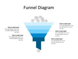 Stages of a funnel process