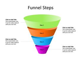 4 Step/Stage Funnel Design Concept for PowerPoint to create unique sales and marketing presentations