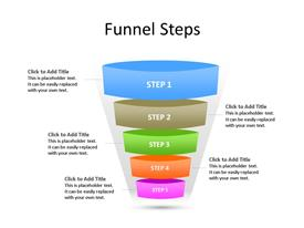 5 Steps/Stages Funnel PowerPoint design concept to create sales and marketing presentations