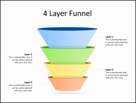 4 layer funnel diagram