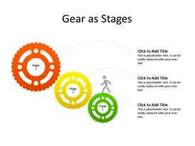 Man climbing Gears depicting different business process steps/stages