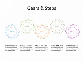 Gears as Steps Concept