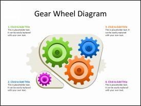 Gear Processing Concept