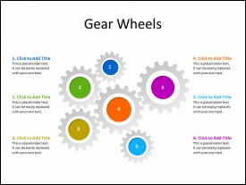 6 Gears in Sync Process