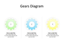 3 Gears isolated with each other