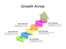 Stages of a growth process