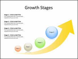 A growth concept with 4 stages and arrow moving upward