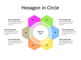 Hexagons in radial sequence