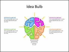 An Idea Bulb in Structure of Human Brain