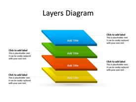 Four levels 3D layered diagram for PowerPoint