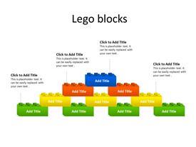 Leg blocks in a structure