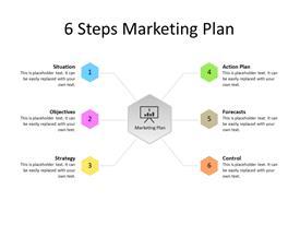 6 Steps Marketing Plan