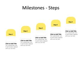 Timeline diagram with different milestone depicting steps