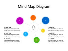 Network of mind map ideas with bulb at the center