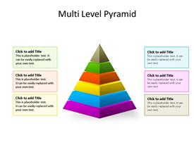 Multi-level 3D segmented pyramid with different stages