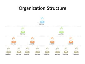 Multi-level Org chart depicting hierarchy of an organization
