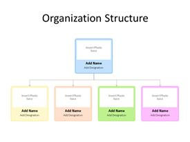 Two-level Org chart depicting hierarchy of an organization