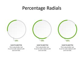 3 Radial with percentage values depicting progress