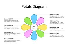 Eight stage flower petal diagram in multiple colors depicting different options