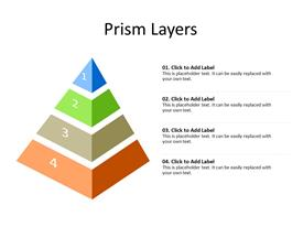 5 layers of a 3D prism