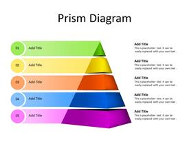 Prism diagram with 5 stages