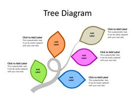 Tree diagram with leaves