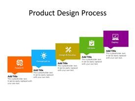 Traditional product development process with different stages/phases