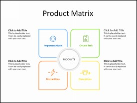 Product Matrix Concept