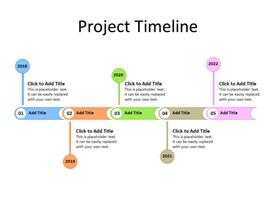 5 year timeline concept