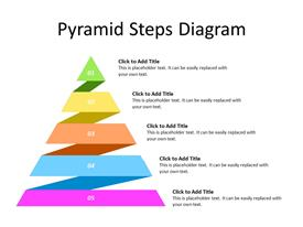 Pyramid diagram with five steps
