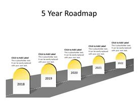 TimeLine diagram with 5 milestones in sequence