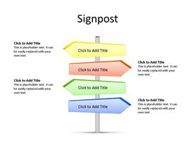 Four piece signpost PowerPoint diagram in two directions