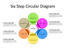 Radial diagram with six steps