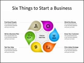 Six things to start a business